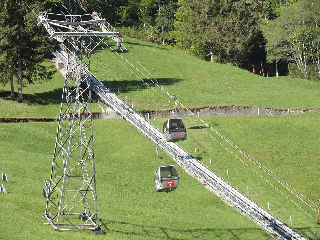 Cable Car to Mount Titlis
